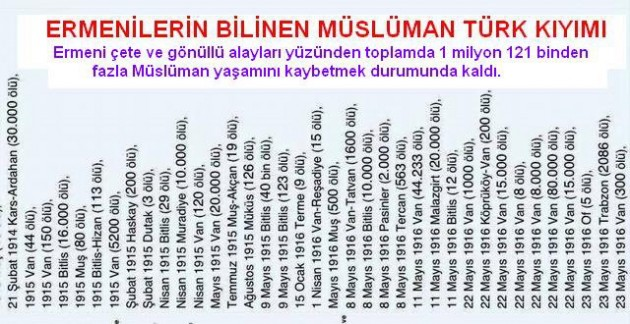 Ermenilerin Türk kıyımı_1