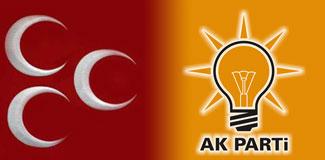 MHP'den AKP'ye: İttifak görüşmelerinin sağlıklı zeminde ilerlemeyeceği anlaşılıyor