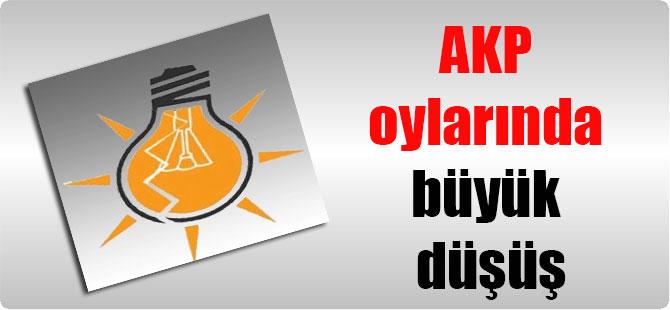 AKP oylarında büyük düşüş