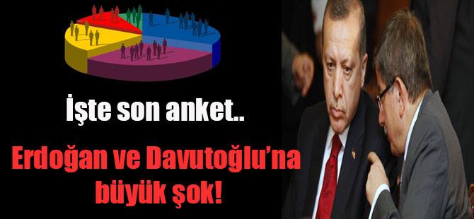 İşte son anket.. Erdoğan ve Davutoğlu'na büyük şok !