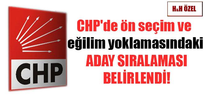CHP'de ön seçim ve eğilim yoklamasındaki aday sıralaması belirlendi!