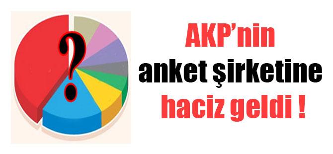 AKP'nin anket şirketine haciz geldi !