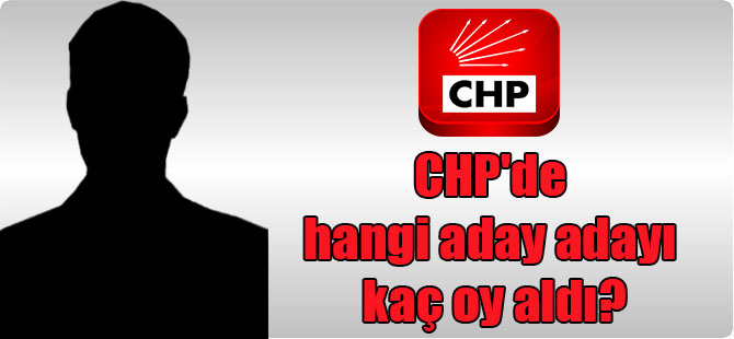 CHP'de hangi aday adayı kaç oy aldı?