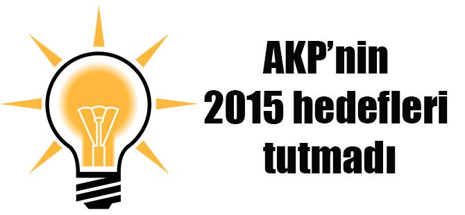AKP'nin 2015 hedefleri tutmadı