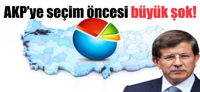AKP'ye seçim öncesi büyük şok!
