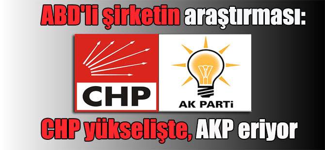 ABD'li şirketin araştırması: CHP yükselişte, AKP eriyor