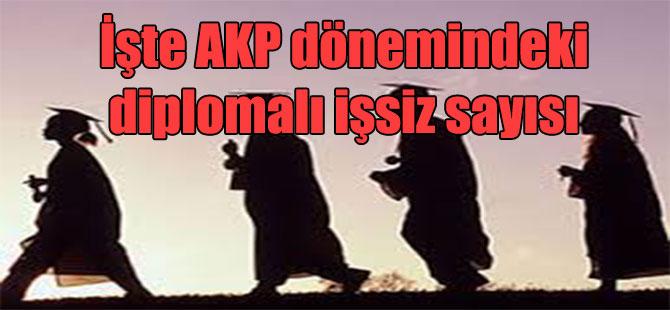 İşte AKP dönemindeki diplomalı işsiz sayısı