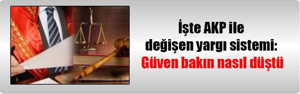 İşte AKP ile değişen yargı sistemi: Güven bakın nasıl düştü