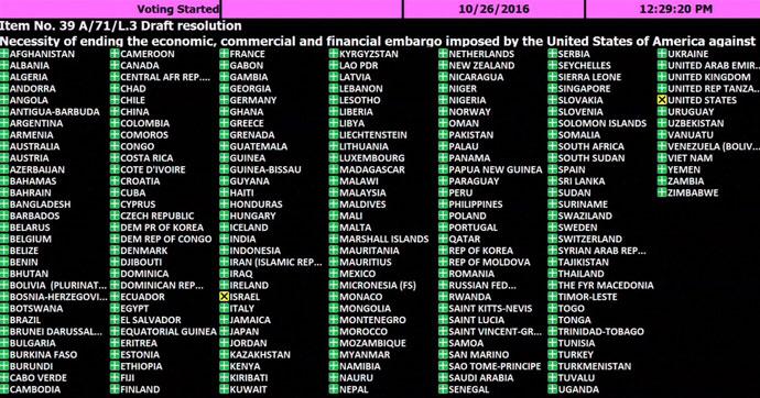 BM'de tarihi gün!.. ABD ve İsrail ilk kez…