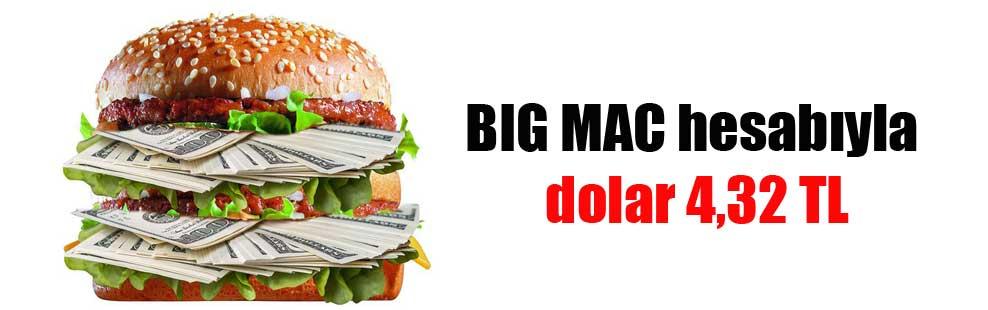 BIG MAC hesabıyla dolar 4,32 TL