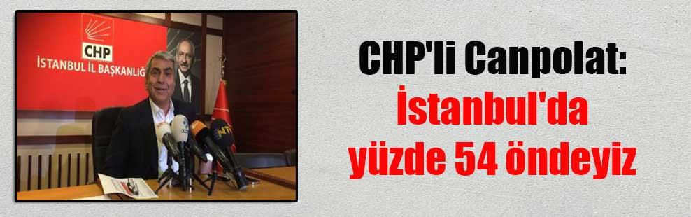 CHP'li Canpolat: İstanbul'da yüzde 54 öndeyiz