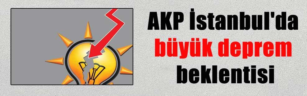 AKP İstanbul'da büyük deprem beklentisi