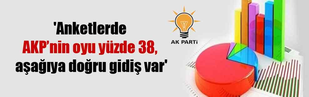 'Anketlerde AKP'nin oyu yüzde 38, aşağıya doğru gidiş var'