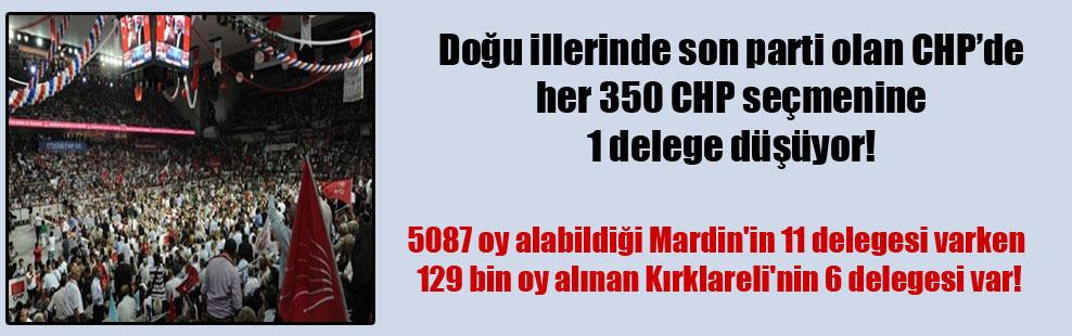 Doğu illerinde son parti olan CHP'de her 350 CHP seçmenine 1 delege düşüyor!