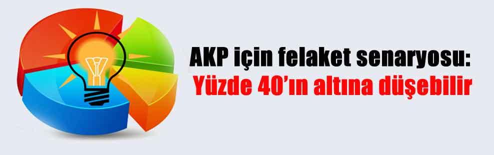 AKP için felaket senaryosu: Yüzde 40'ın altına düşebilir