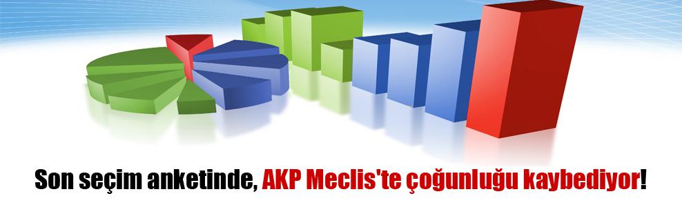 Son seçim anketinde, AKP Meclis'te çoğunluğu kaybediyor!