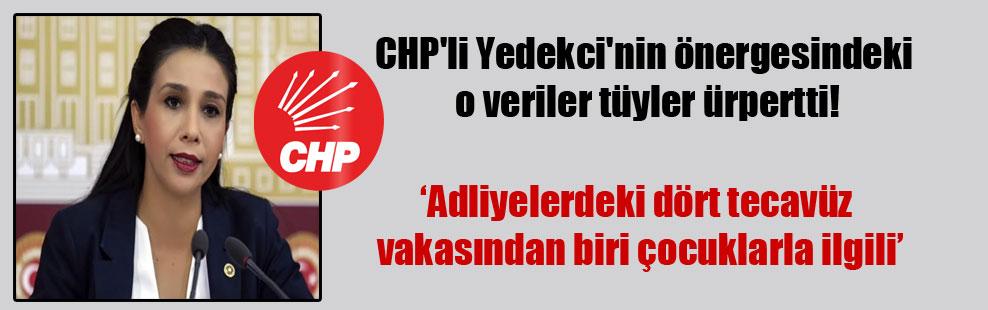 CHP'li Yedekci'nin önergesindeki o veriler tüyler ürpertti!