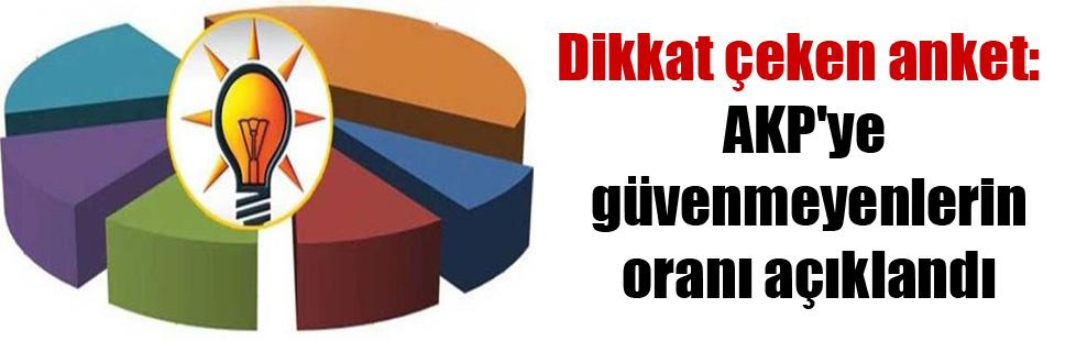 Dikkat çeken anket: AKP'ye güvenmeyenlerin oranı açıklandı