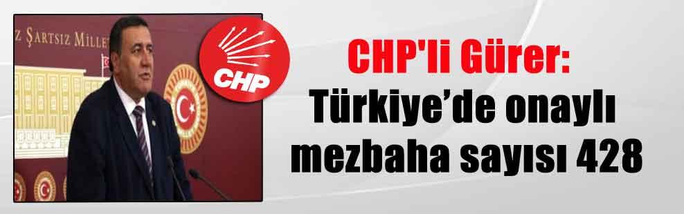 CHP'li Gürer: Türkiye'de onaylı mezbaha sayısı 428
