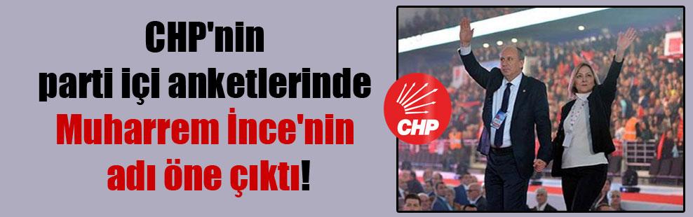 CHP'nin parti içi anketlerinde Muharrem İnce'nin adı öne çıktı!