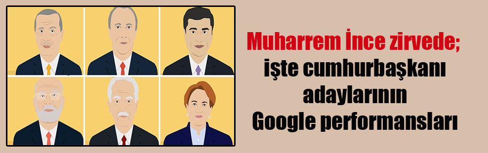 Muharrem İnce zirvede; işte cumhurbaşkanı adaylarının Google performansları