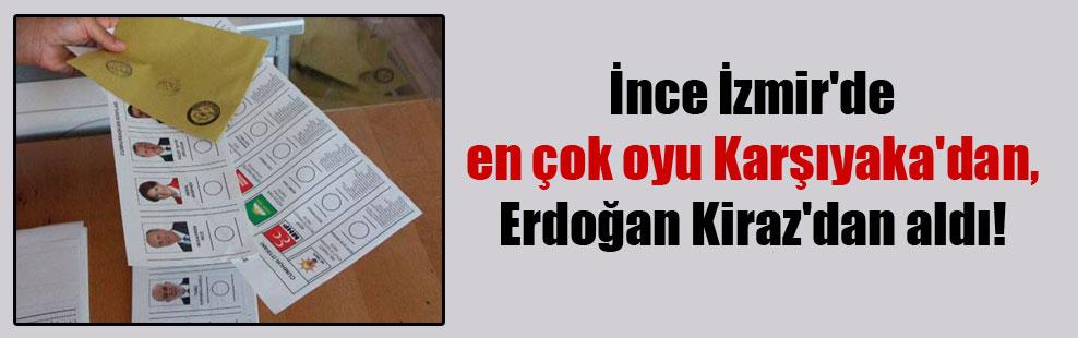 İnce İzmir'de en çok oyu Karşıyaka'dan, Erdoğan Kiraz'dan aldı!
