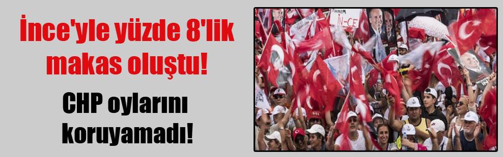 İnce'yle yüzde 8'lik makas oluştu! CHP oylarını koruyamadı!