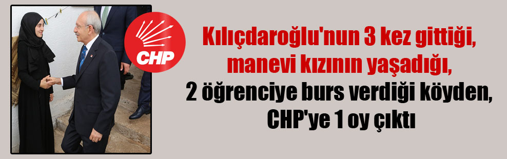 Kılıçdaroğlu'nun 3 kez gittiği, manevi kızının yaşadığı, 2 öğrenciye burs verdiği köyden, CHP'ye 1 oy çıktı