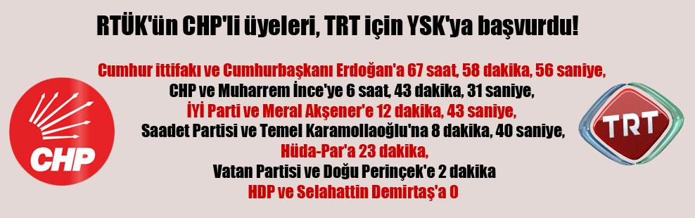 RTÜK'ün CHP'li üyeleri, TRT için YSK'ya başvurdu!