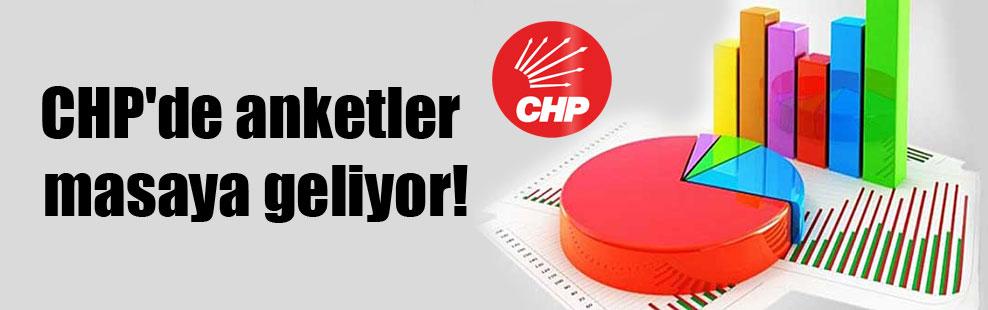CHP'de anketler masaya geliyor!