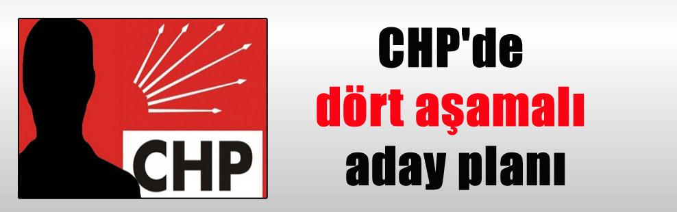 CHP'de dört aşamalı aday planı