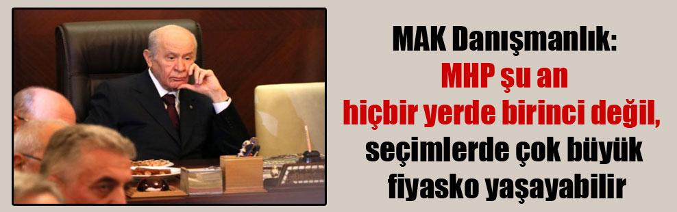 MAK Danışmanlık: MHP şu an hiçbir yerde birinci değil, seçimlerde çok büyük fiyasko yaşayabilir