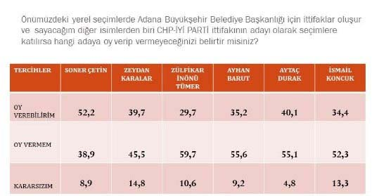 anket (2)