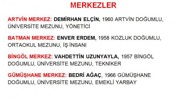 merkez1