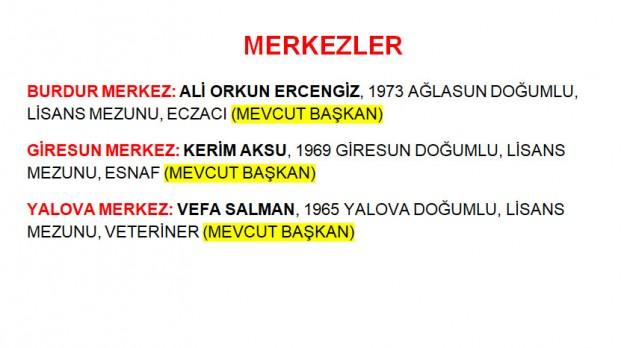 merkez3