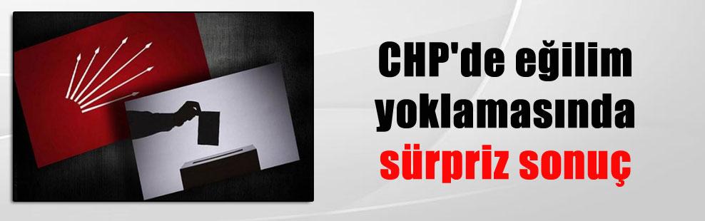 CHP'de eğilim yoklamasında sürpriz sonuç