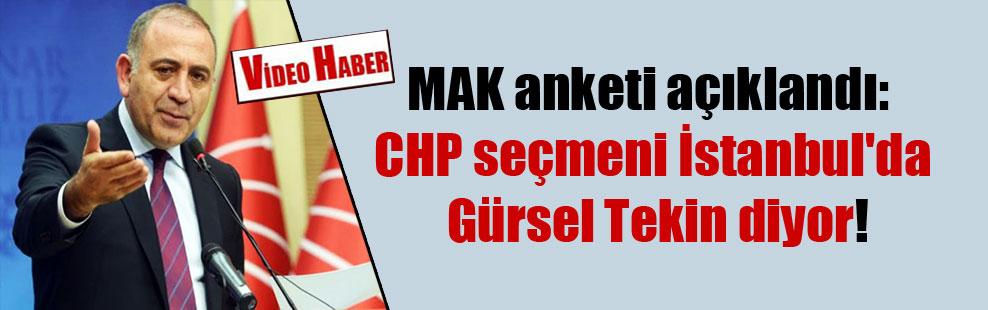 MAK anketi açıklandı: CHP seçmeni İstanbul'da Gürsel Tekin diyor!