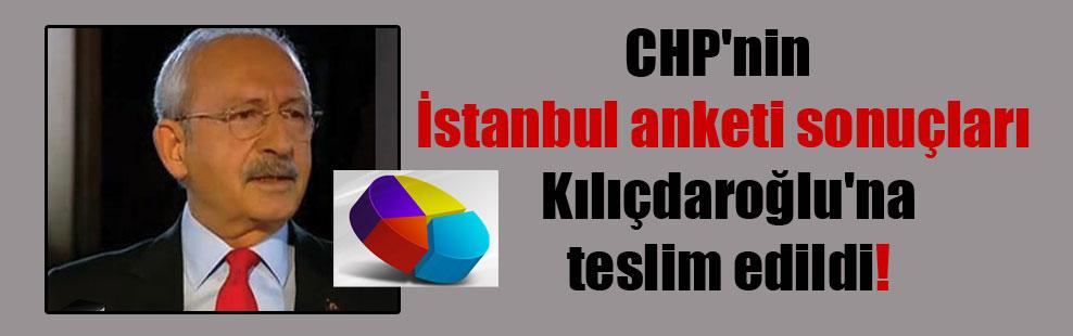 CHP'nin İstanbul anketi sonuçları Kılıçdaroğlu'na teslim edildi!