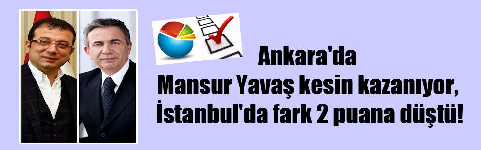 Ankara'da Mansur Yavaş kesin kazanıyor, İstanbul'da fark 2 puana düştü!