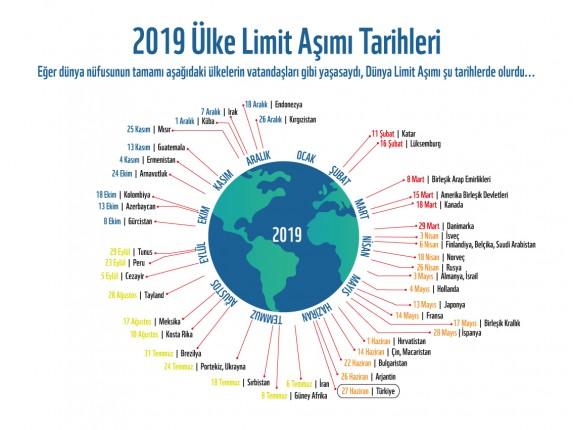 limit-aşımı