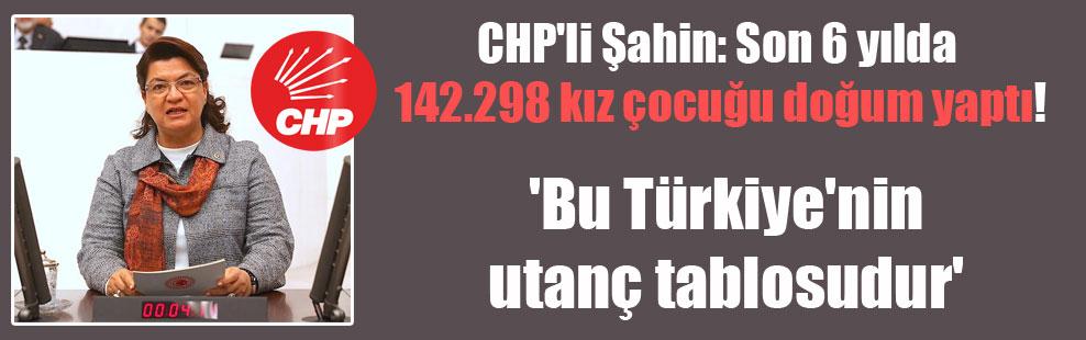 CHP'li Şahin: Son 6 yılda 142.298 kız çocuğu doğum yaptı! 'Bu Türkiye'nin utanç tablosudur'