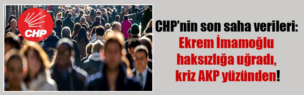 CHP'nin son saha verileri: Ekrem İmamoğlu haksızlığa uğradı, kriz AKP yüzünden!