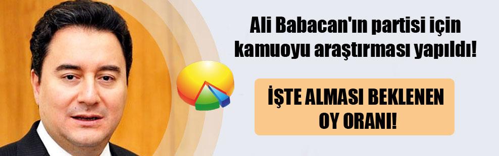 Ali Babacan'ın partisi için kamuoyu araştırması yapıldı! İşte alması beklenen oy oranı!