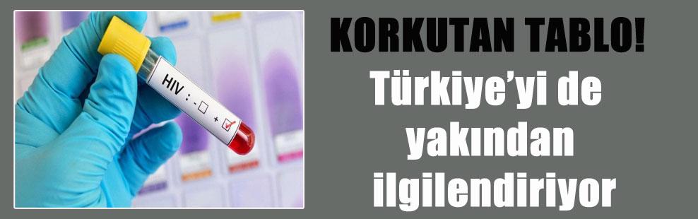 KORKUTAN TABLO! Türkiye'yi de yakından ilgilendiriyor
