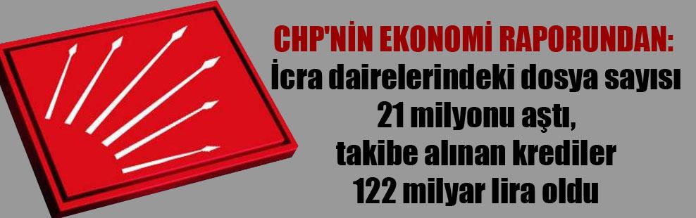 CHP'nin ekonomi raporundan: İcra dairelerindeki dosya sayısı 21 milyonu aştı, takibe alınan krediler 122 milyar lira oldu