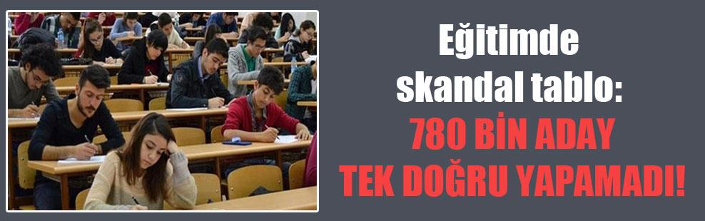 Eğitimde skandal tablo: 780 bin aday tek doğru yapamadı!