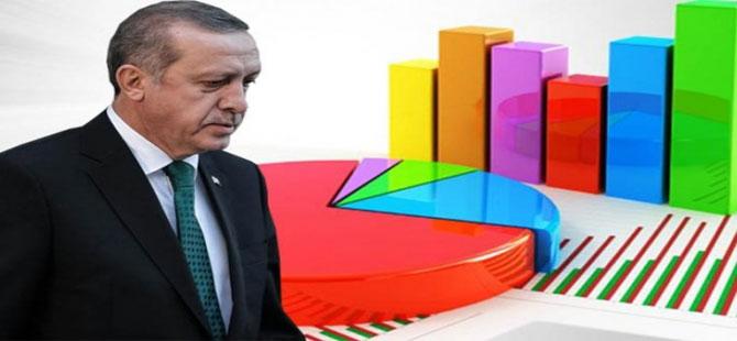 Erdoğan'a görev onayı veren vatandaşların oranı bir yılda yüzde 10 düştü!