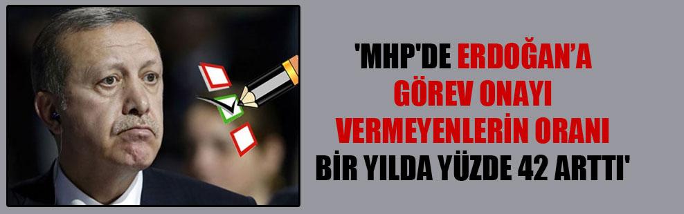 'MHP'de Erdoğan'a görev onayı vermeyenlerin oranı bir yılda yüzde 42 arttı'