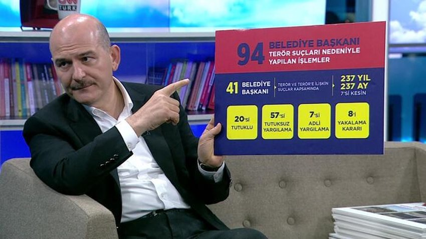 Süleyman Soylu'dan belediyelere kayyum açıklaması