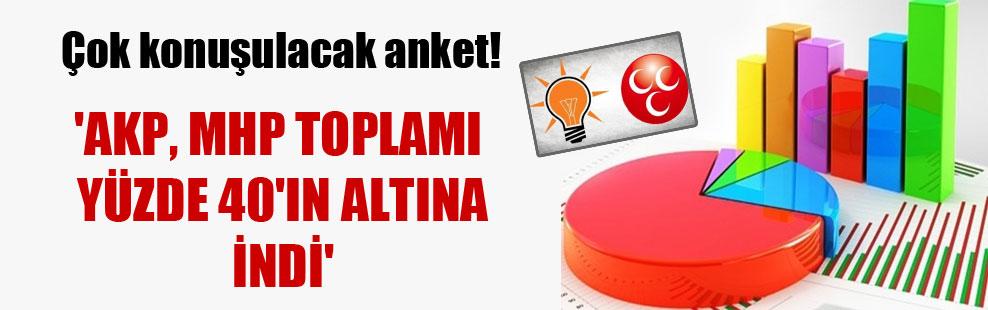 Çok konuşulacak anket! 'AKP, MHP toplamı yüzde 40'ın altına indi'